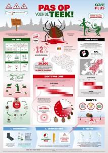 Care Plus infographic